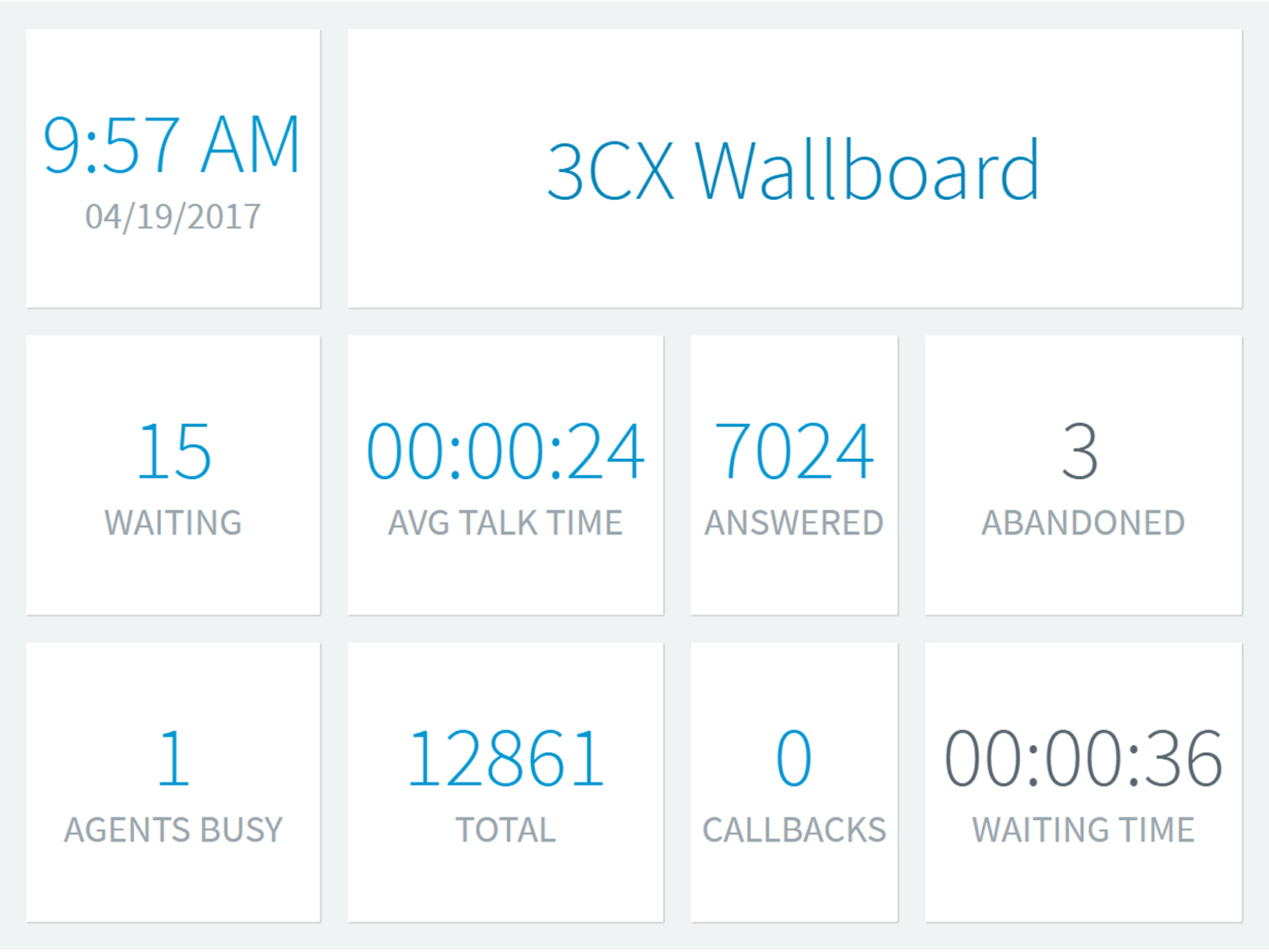 3CX_Wallboard
